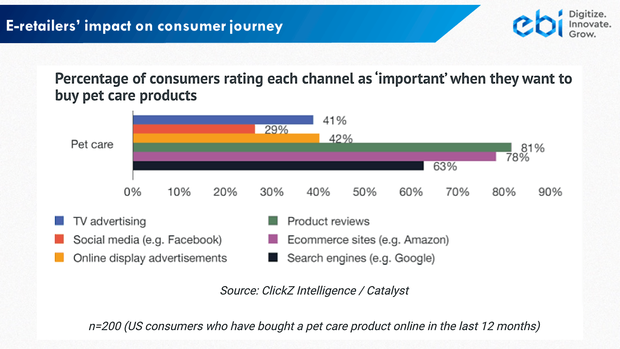 Retail landscape insights Example 5