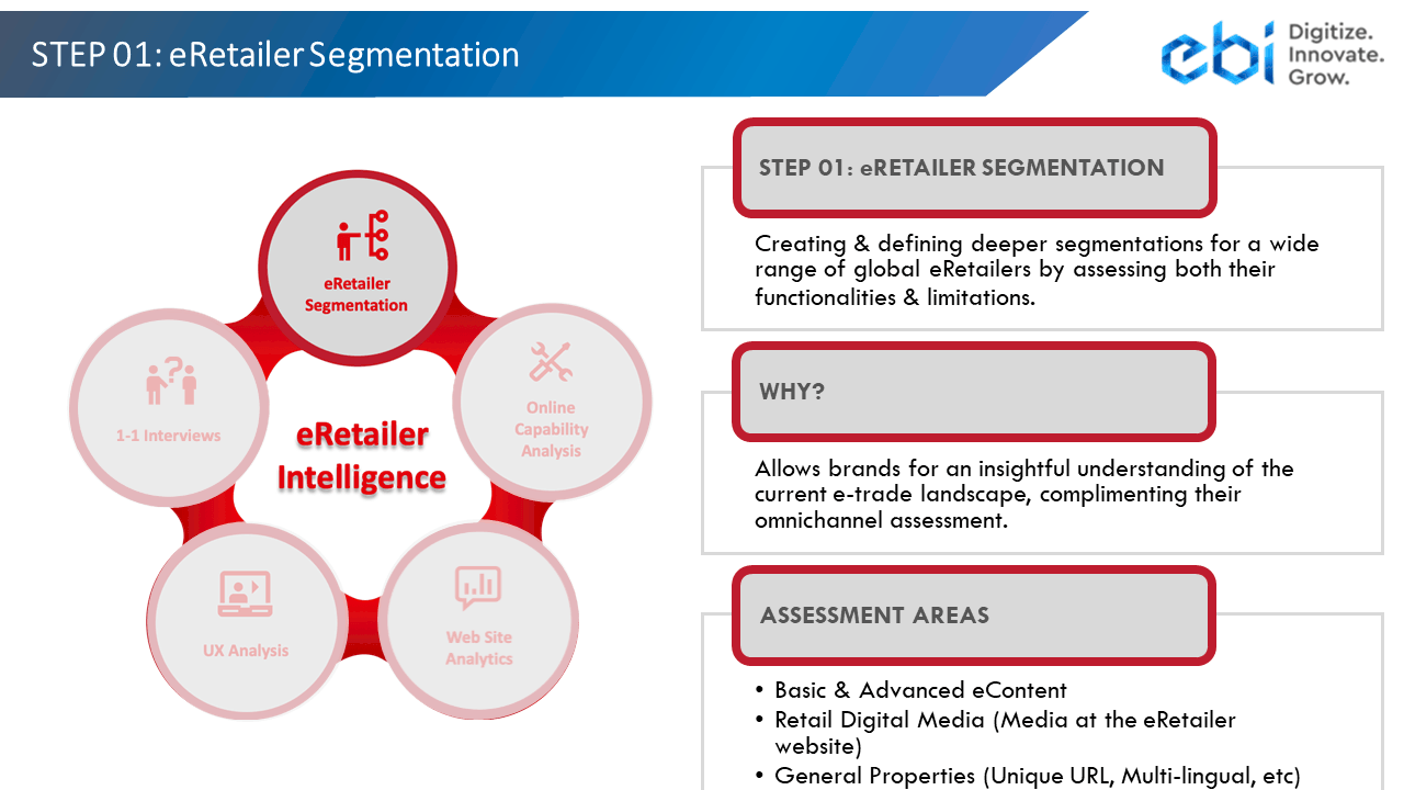 Retail landscape insights Example 8