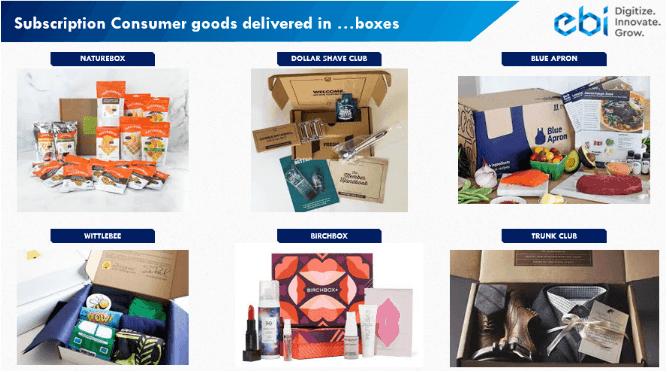 Subscription economy transforming consumer behaviors - Subscription Boxes
