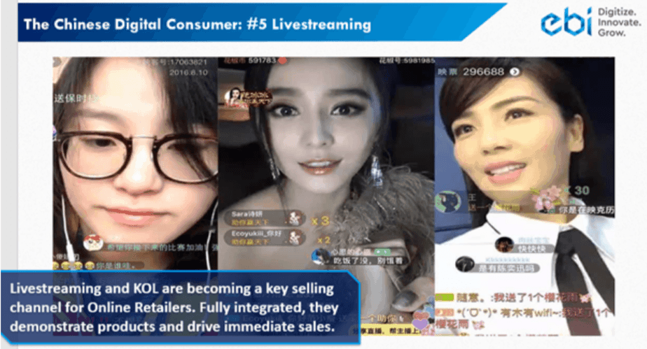 The Chinese Digital Consumer Livestreaming