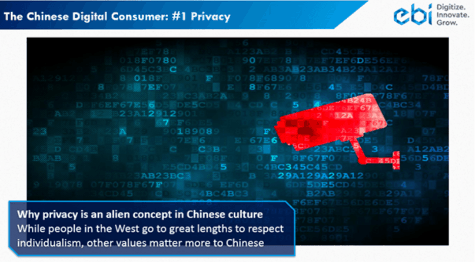 The Chinese Digital Consumer privacy