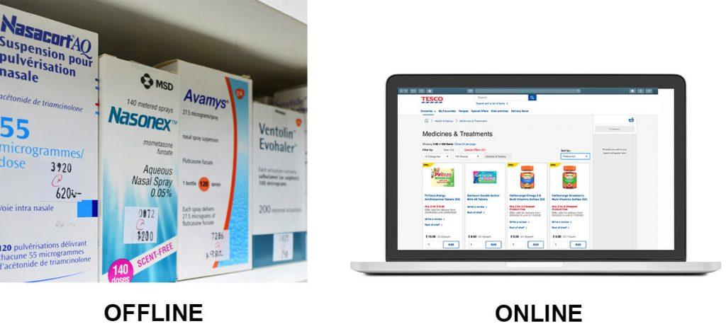 How We help Pharma Companies
