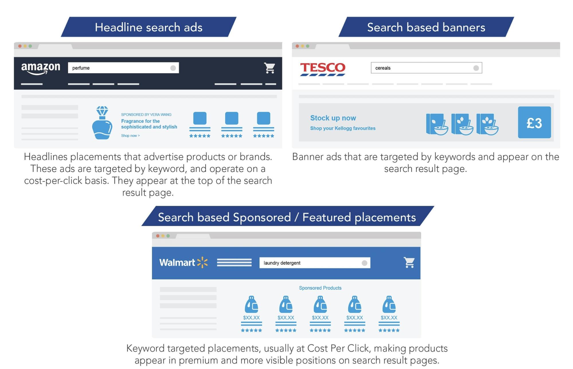 Online Shelf Example 1