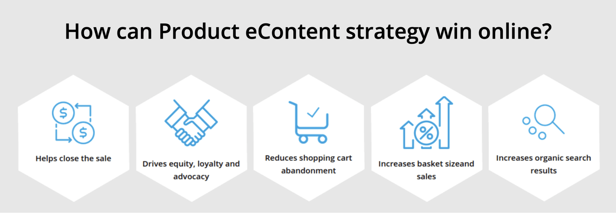 Product eContent assets Example 4