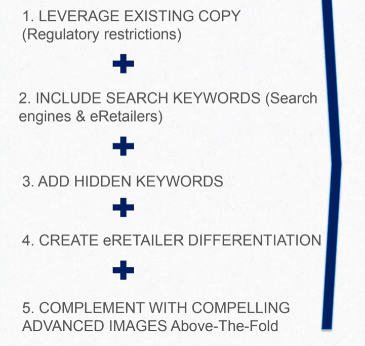 eCommerce copywriting Example 3